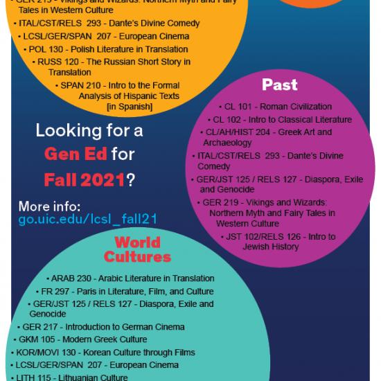list of Fall 2021 GenEds